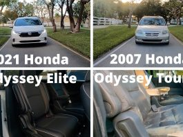 2017 Honda Oddysey Elite