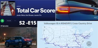Total Car Score Podcast